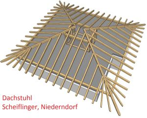Planung Dachstuhl